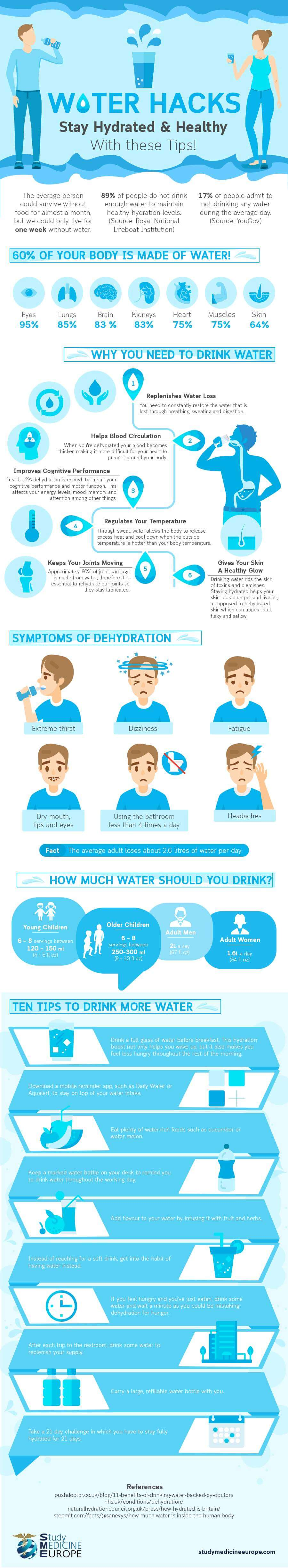 Water hacks to stay hydrated & healthy