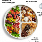 Got milk? Not so much. Health Canada's new food guide drops 'milk and alternatives' and favours plant-based protein